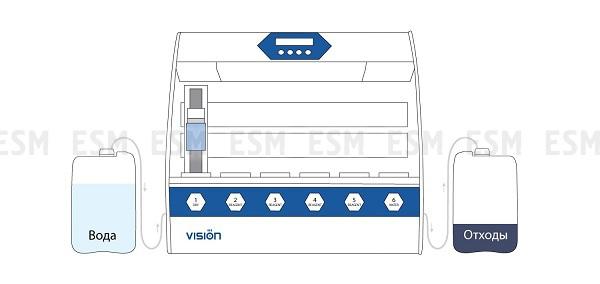 V-Chromer® I Автоматический стейнер